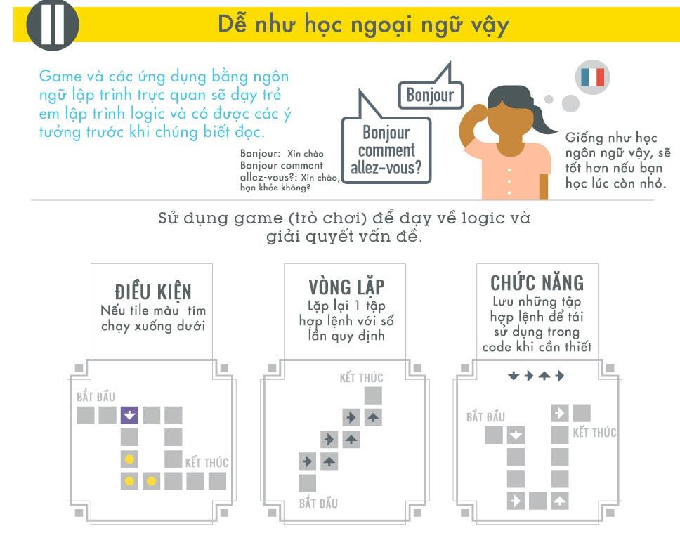 Vì sao nên lập trình cho trẻ từ sớm - 3