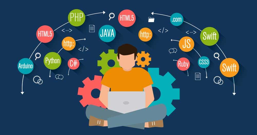 Tài liệu lập trình Java bằng Tiếng Anh 2