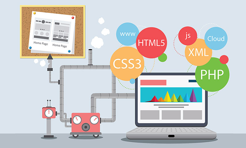 Tài liệu lập trình Java từ cộng đồng lập trình viên